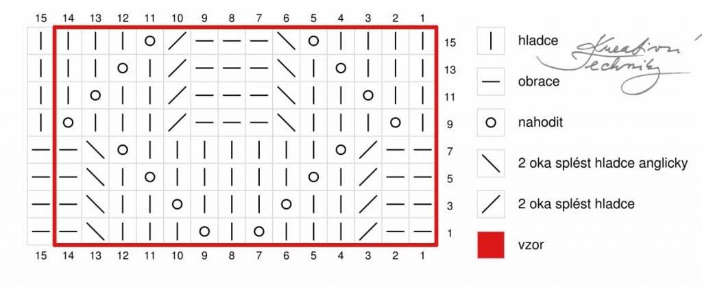 Vzor z přerušovaných obloučků - vzory na ruční pletení